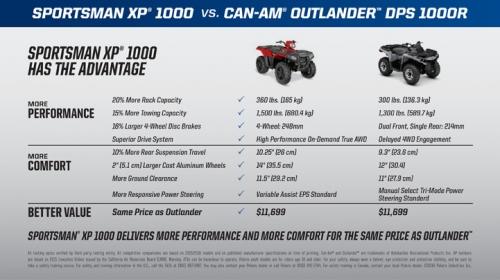 2016 Sportsman XP 1000-7