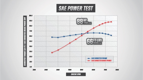 sportsman-xp-1000-power-and-torque-chart-large